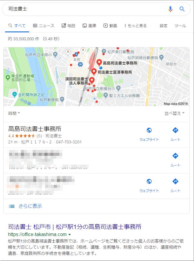 松戸市の司法書士事務所