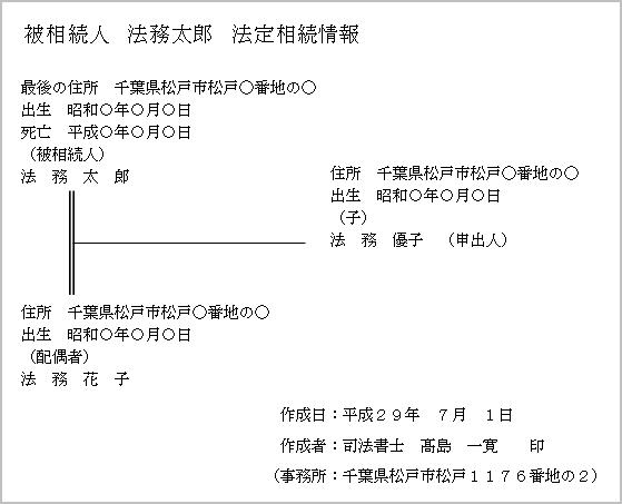 法定相続情報一覧図(例)